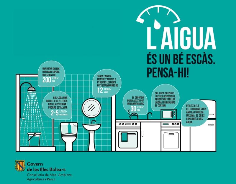 L'Aigua Wassersparen Kampagne Mallorca