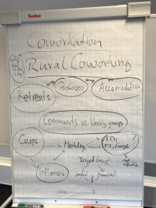 Flipchart Barcamp Session Rural Area Coworking - Coworkation