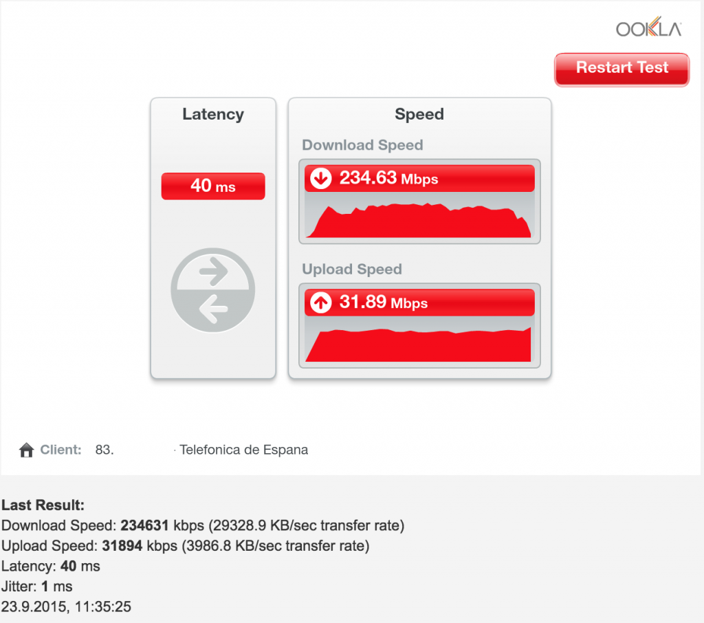 Speedtest Highspeed Internet Rayaworx